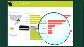Verbeterde kwaliteit CO2-monitor